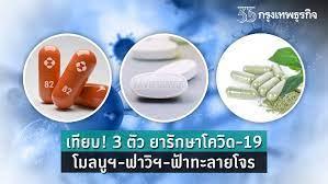 เทียบ! 3ตัวยารักษาโควิด โมลนูพิราเวียร์-ฟาวิพิราเวียร์-ฟ้าทะลายโจร