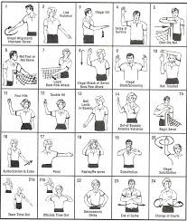 Volleyball Ref Signals Volleyball Rules Volleyball