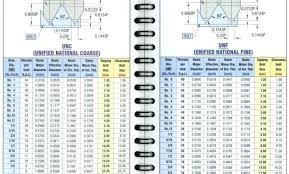 Metric Sheet Metal Lifestrengthindia Co