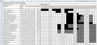 download free gantt chart software free gantt chart