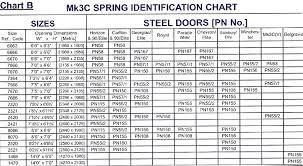 Garage Door Spring Tension Chart Garador Mk3c Spring And Pulley Assembly Garage Door Springs