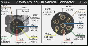7 pin round trailer wiring diagram squished me 7 pole trailer plug wiring diagram 7 pole round trailer wiring diagram brainglue