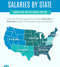More For States Nps Pas Best Earn Money - The Melnic And To