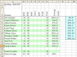 Using Excel To Track Student Grades Techtv Articles