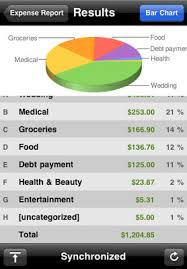 Monthly Budgeting App Under Fontanacountryinn Com