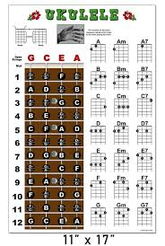 Notes On A Fretboard Chart