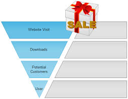 Funnel Chart Free Funnel Chart Templates Work Graphics