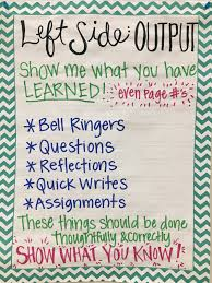 Avid Anchor Charts Category Science Science With Mrs Perry