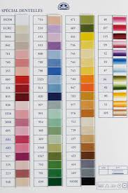 Dmc Dentelle 80 Lace Making Thread