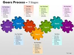 powerpoint template diagram gears process ppt slides