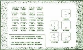 2005 pontiac g6 fuse box diagram 2005 pontiac g6 battery problems wiring diagram for car engine 1994 saturn fuse box diagram 2003