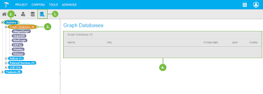 Graph Databases Semantic Middleware Configurator Remote Graph Databases