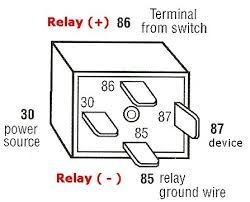 bosch 4 pin relay wiring diagram wiring diagram floraoflangkawi org ch relay switch diagram google search electrical regard to bosch 4 pin relay wiring diagram jpg 1715109582 for bosch 4 pin relay wiring diagram