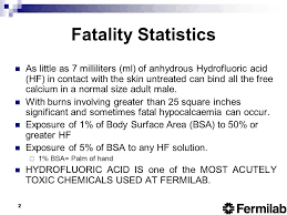 Hydrofluoric Acid Safety Ppt Video Online Download