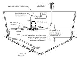 switch wiring diagram shurflo pump out switch diy wiring shurflo marine pumps guide freshwater washdown