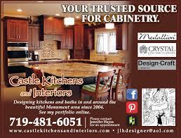 castle kitchens interiors