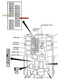 2006 nissan altima 2 5 fuse box 2006 wiring diagrams online