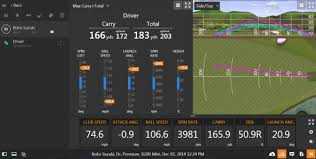 Driver Loft And Distance Chart Optimize Driver Loft For More Distance True Fit Clubs