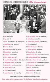 Wedding Ideas Wedding Song Ideas Grandioseparlor Com
