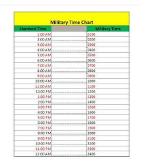 time chart template 30 printable military time charts template lab hours and minutes cha