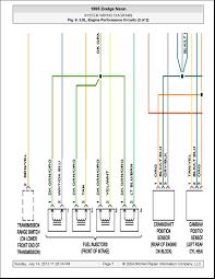 97 neon engine diagram wiring library 1995 dodge neon wiring diagram starting know about wiring diagram u2022 1995 dakota wiring diagram