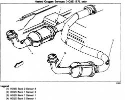 i need a diagram of my o2 sensors autocodes com questions and answers 1997 chevy tahoe v8 5 7l oxygen sensor location bank 1 2 sensor 1 2