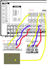 need diagram for hooking up direct tv to a surround sound home like i said this will give you video on the tv and audio through the reciever if you want sound through the tv as well this is totally possible just will
