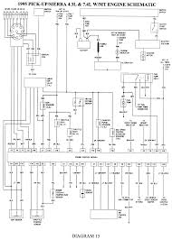 repair guides wiring diagrams wiring diagrams com 16 1995 pick up sierra 4 3l and 7 4l w mt engine schematic