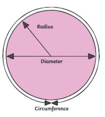 what is a semi circle answered