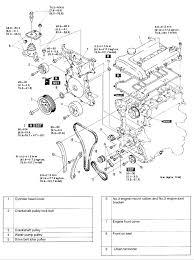 2006 mazda 5 engine diagram 2006 wiring diagrams online