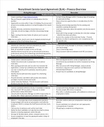 help desk service level agreement template service level agreement 18 free pdf word psd documents