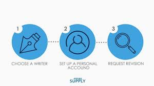 Now  about the    good    paper writing services such as EssaySupply com  We are a rare breed in this industry  but we do have a business model that focuses on     EssaySupply