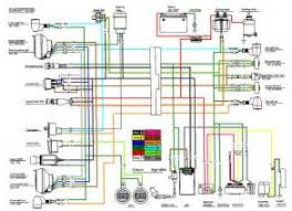 similiar wire harness drawing keywords wiring diagram 150cc gy6 wiring diagram schematic on wire