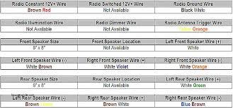 2014 ford focus wiring diagram free download wiring diagrams 2012 ford focus wiring diagram manual beautiful 2004 ford focus stereo wiring diagram wiring diagram 04 2013 ford focus wiring diagram 2012 ford focus diagram 2014 nissan titan wiring diagram