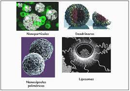 Quimica II: nanosistemas