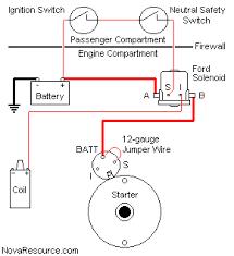 gm starter solenoid wiring diagram wiring diagram libraries chevrolet starter solenoid wiring diagram for older wiring diagram