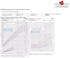 Bmi Chart Calculator Female Easybusinessfinance Net