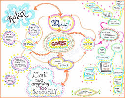 create a mind map learn how to mind map from this colorful mind  finished mind map by thaneeya
