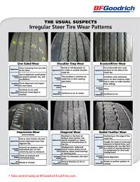 Tire Wear Patterns Awesome Tire Wear BFGoodrich Truck Tires