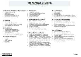 List Of Technical Skills For Resume Skills For A Resume Transferable