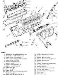 cadillac engine parts diagram wiring diagram for you • lq4 parts diagram wiring diagram hub rh 4 2 wellnessurlaub 4you de north star engine parts