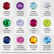 Month Gemstone Chart Gemstone Education Mon Ami Jewelry