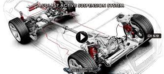 Video Audi Rs7 Active Suspension System Dinamic Ride Control Drc