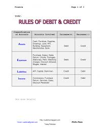 Accounting Debits And Credits Chart Color Pages Color Pages Chart Of Accounts Showing Debits