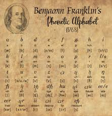 There are 26 letters in the english alphabet but they stand for at least 44 sounds of real english. Benjamin Franklin S Phonetic Alphabet 1768 By John Kannenberg Sound Beyond Music Medium