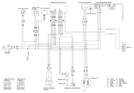 crf wiring diagram wiring diagrams second