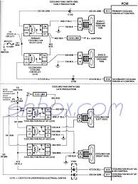 cushman cart wiring diagram wiring diagrams cushman golf cart wiring diagrams image about