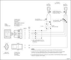 fuse diagram for 2006 freightliner century wiring library freightliner century wiring diagram 1999 06 mazda tribute dodge ram rh wingsioskins com 2000 freightliner century