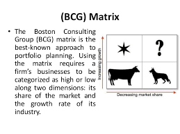 Boston Consulting Group The Boston Consulting Group Bcg Matrix Strategic Implementation