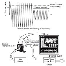 temperature controllers further information technical guide heater burnout alarm diagram